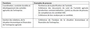 exemples de preuves VAE jury